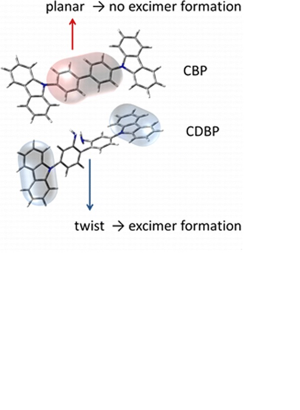 Excimer Formation by Steric Twisting in Carbazole and Triphenylamine-Based Host Materials